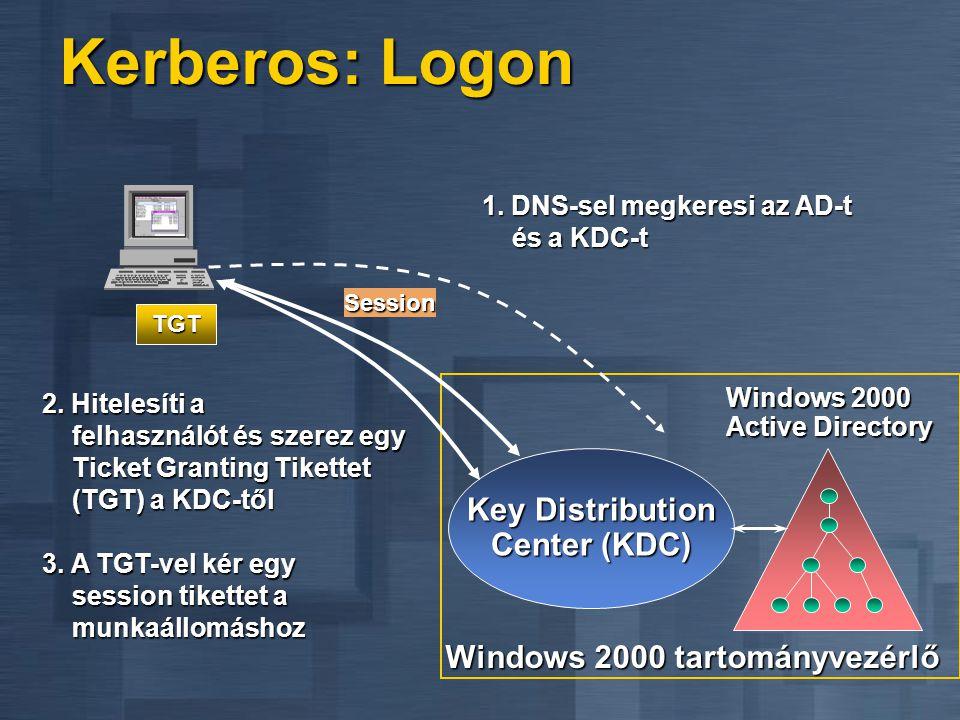 Windows 2000 Active Directory Key Distribution Center (KDC) Windows 2000 tartományvezérlő 1. DNS-sel megkeresi az AD-t és a KDC-t 2. Hitelesíti a felh