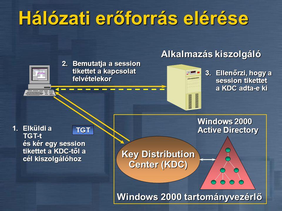 Alkalmazás kiszolgáló 3.Ellenőrzi, hogy a session tikettet a KDC adta-e ki Hálózati erőforrás elérése Windows 2000 Active Directory Key Distribution Center (KDC) Windows 2000 tartományvezérlő 2.Bemutatja a session tikettet a kapcsolat felvételekor TGT 1.Elküldi a TGT-t és kér egy session tikettet a KDC-től a cél kiszolgálóhoz