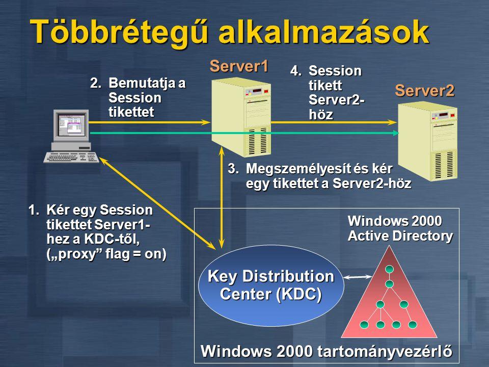 """2.Bemutatja a Session tikettet Server1 1.Kér egy Session tikettet Server1- hez a KDC-től, (""""proxy flag = on) Server2 3.Megszemélyesít és kér egy tikettet a Server2-höz 4.Session tikett Server2- höz Windows 2000 Active Directory Key Distribution Center (KDC) Windows 2000 tartományvezérlő Többrétegű alkalmazások"""
