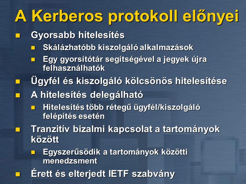 A Kerberos protokoll előnyei  Gyorsabb hitelesítés  Skálázhatóbb kiszolgáló alkalmazások  Egy gyorsítótár segítségével a jegyek újra felhasználható