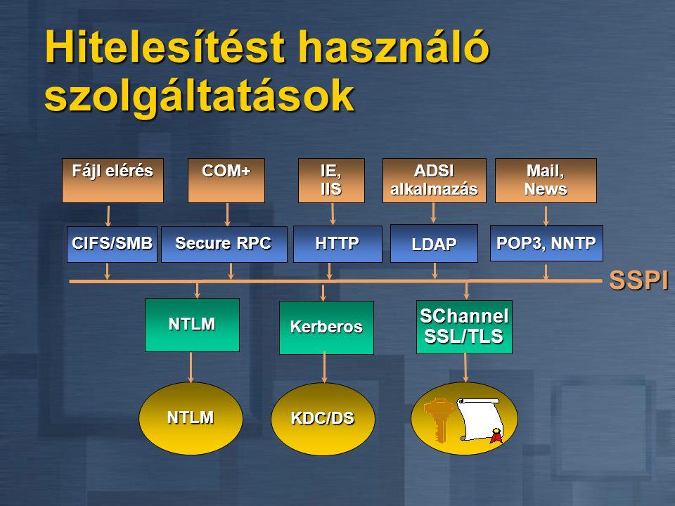 Secure RPC HTTP SSPI IE, IIS NTLM Kerberos SChannel SSL/TLS NTLM KDC/DS COM+ POP3, NNTP Mail, News CIFS/SMB Fájl elérés Hitelesítést használó szolgáltatások LDAP ADSI alkalmazás