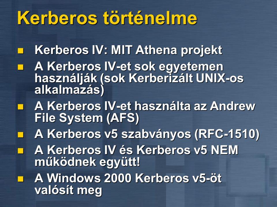 Kerberos történelme  Kerberos IV: MIT Athena projekt  A Kerberos IV-et sok egyetemen használják (sok Kerberizált UNIX-os alkalmazás)  A Kerberos IV-et használta az Andrew File System (AFS)  A Kerberos v5 szabványos (RFC-1510)  A Kerberos IV és Kerberos v5 NEM működnek együtt.