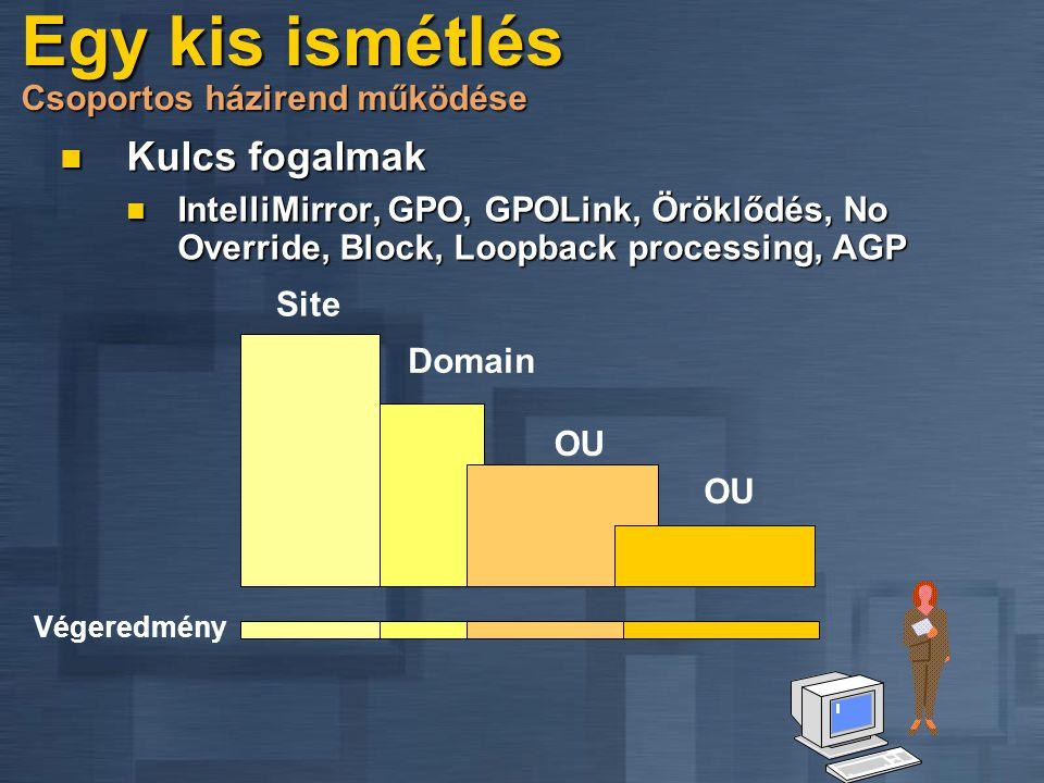Egy kis ismétlés Csoportos házirend működése  Kulcs fogalmak  IntelliMirror, GPO, GPOLink, Öröklődés, No Override, Block, Loopback processing, AGP Site Domain OU Végeredmény