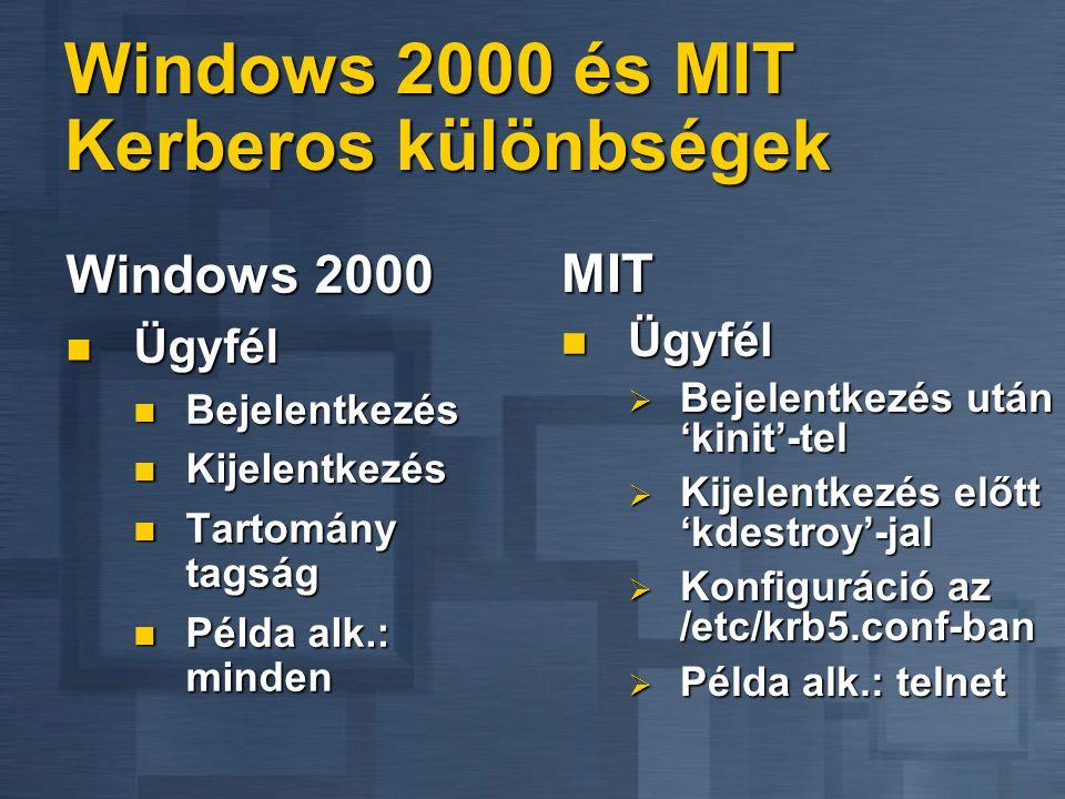 Windows 2000 és MIT Kerberos különbségek Windows 2000  Ügyfél  Bejelentkezés  Kijelentkezés  Tartomány tagság  Példa alk.: minden MIT  Ügyfél  Bejelentkezés után 'kinit'-tel  Kijelentkezés előtt 'kdestroy'-jal  Konfiguráció az /etc/krb5.conf-ban  Példa alk.: telnet