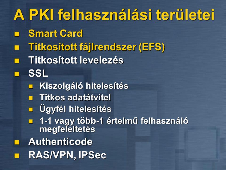 A PKI felhasználási területei  Smart Card  Titkosított fájlrendszer (EFS)  Titkosított levelezés  SSL  Kiszolgáló hitelesítés  Titkos adatátvitel  Ügyfél hitelesítés  1-1 vagy több-1 értelmű felhasználó megfeleltetés  Authenticode  RAS/VPN, IPSec