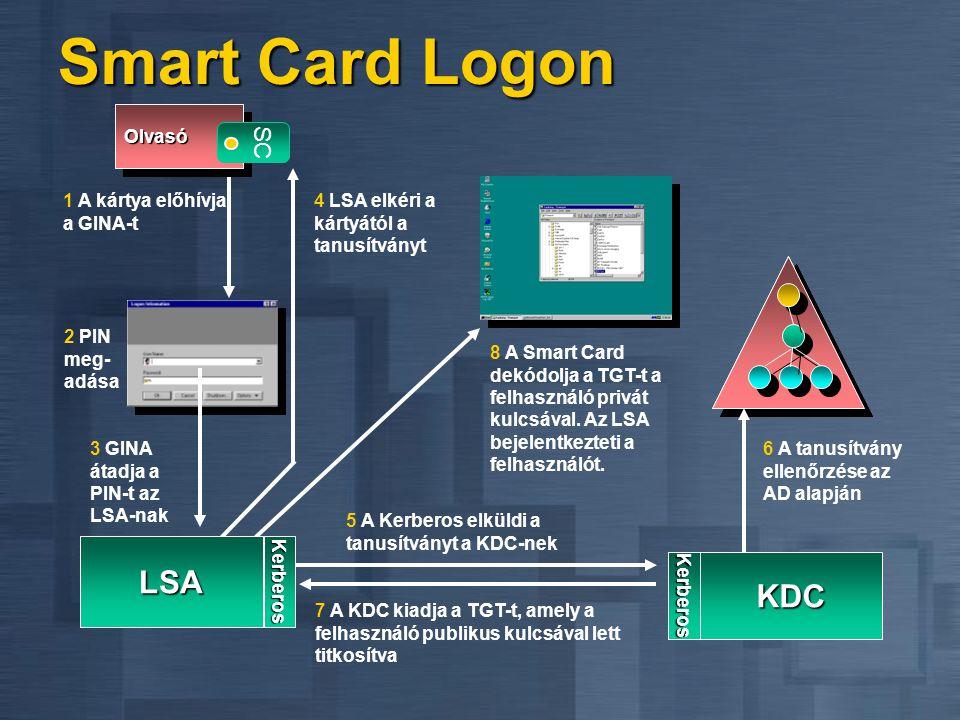 7 A KDC kiadja a TGT-t, amely a felhasználó publikus kulcsával lett titkosítva 8 A Smart Card dekódolja a TGT-t a felhasználó privát kulcsával.