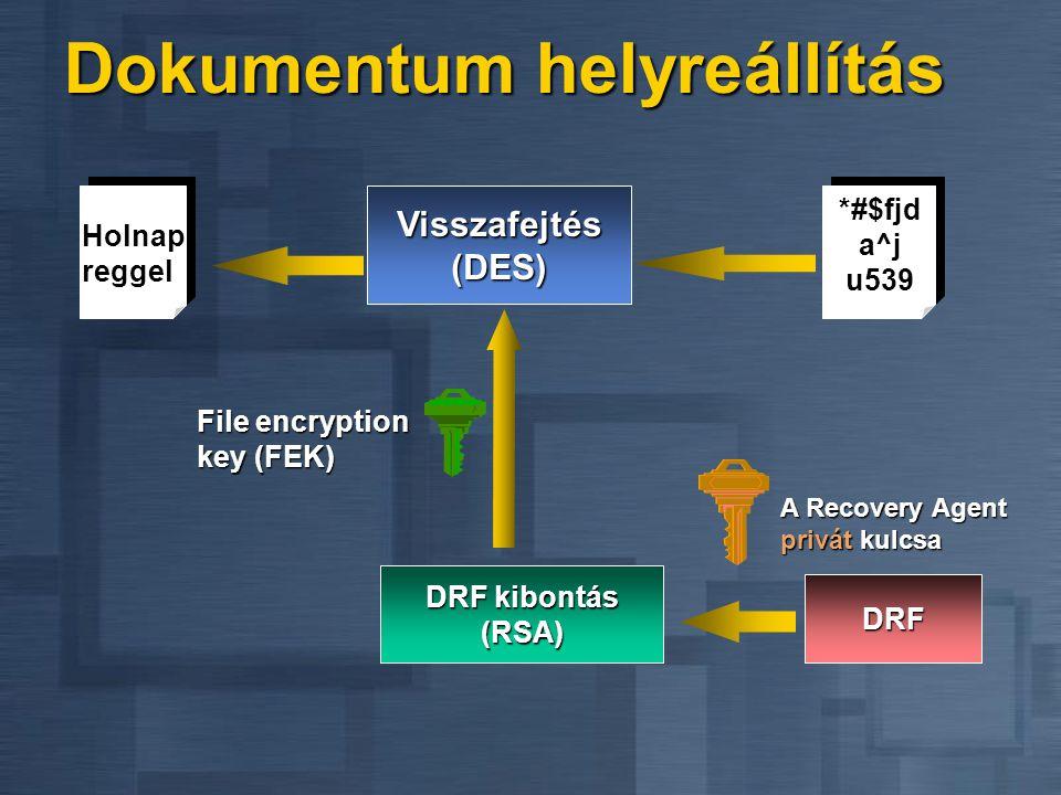 Dokumentum helyreállítás DRF kibontás (RSA) DRFDRFDRFDRF A Recovery Agent privát kulcsa Visszafejtés (DES) Holnap reggel *#$fjd a^j u539 File encryption key (FEK)