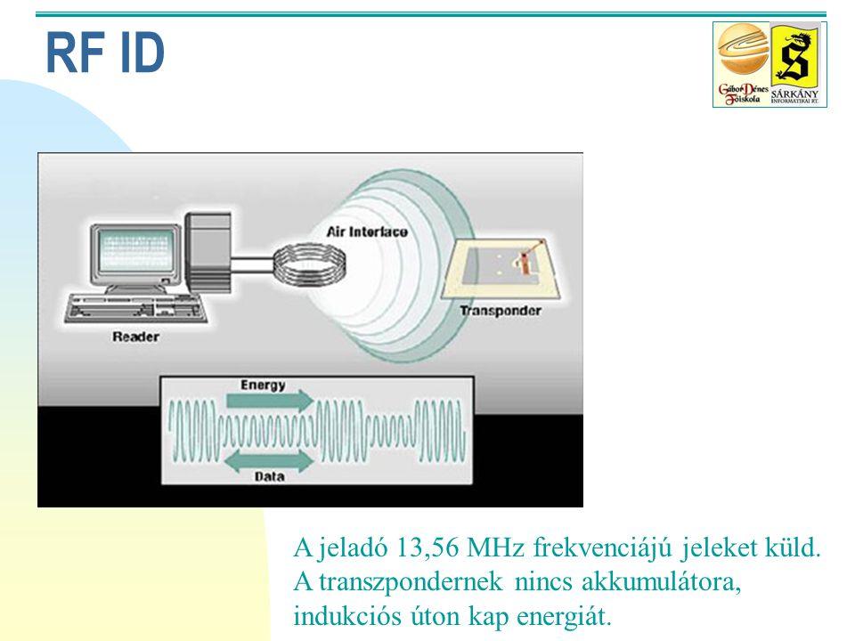 Rádiófrekvenciás azonosítás, RF ID hatékonyabb, mint az optikai rendszerek, • több információ tárolására és továbbítására alkalmas, • az adatok nagyob