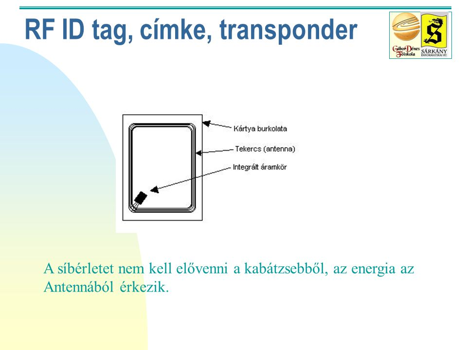 RF ID A jeladó 13,56 MHz frekvenciájú jeleket küld. A transzpondernek nincs akkumulátora, indukciós úton kap energiát.