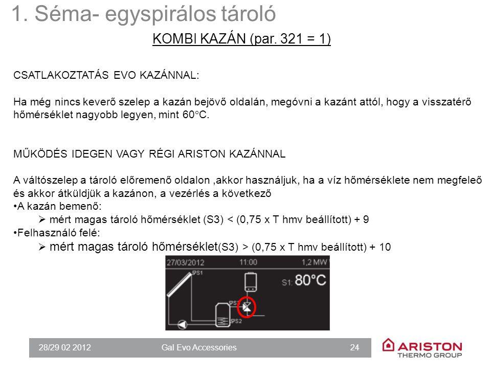 28/29 02 2012Gal Evo Accessories 24 CSATLAKOZTATÁS EVO KAZÁNNAL: Ha még nincs keverő szelep a kazán bejövő oldalán, megóvni a kazánt attól, hogy a vis
