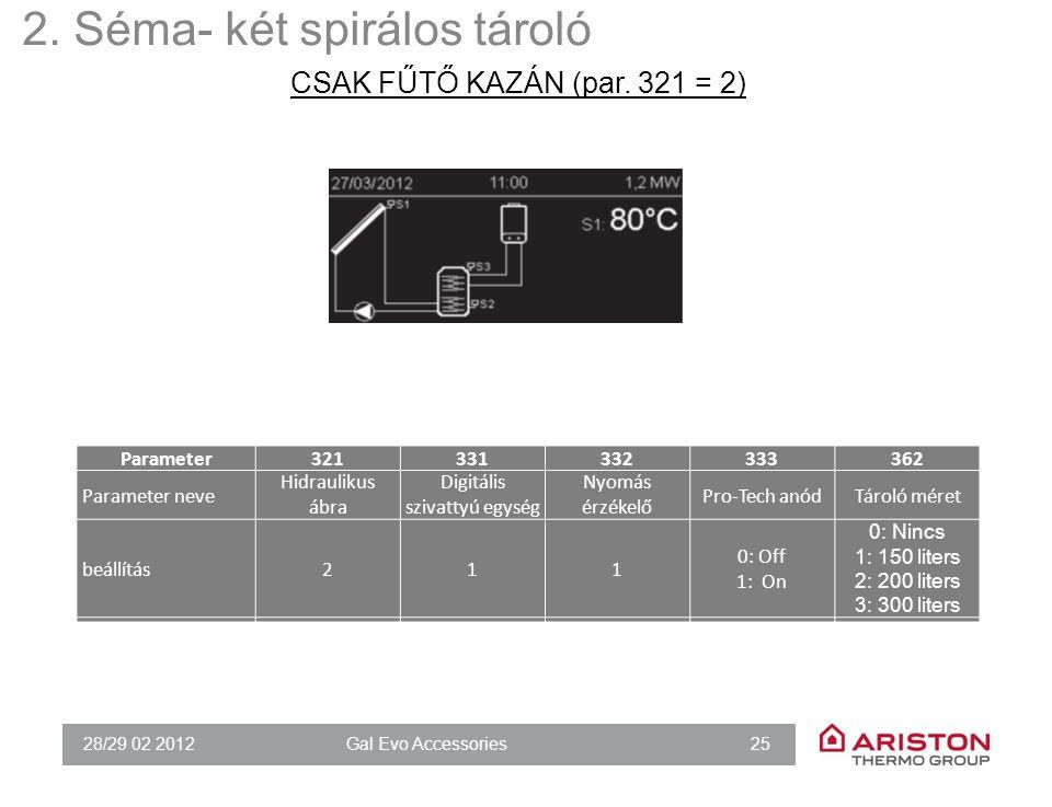 28/29 02 2012Gal Evo Accessories 25 2. Séma- két spirálos tároló CSAK FŰTŐ KAZÁN (par. 321 = 2) Parameter321331332333362 Parameter name Hydraulic sche