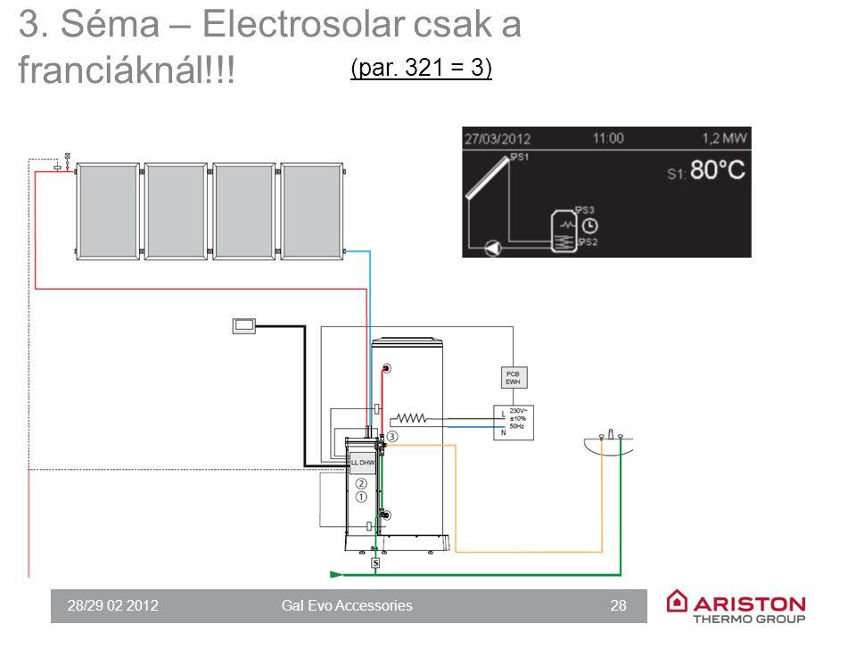 28/29 02 2012Gal Evo Accessories 28 3. Séma – Electrosolar csak a franciáknál!!! (par. 321 = 3)