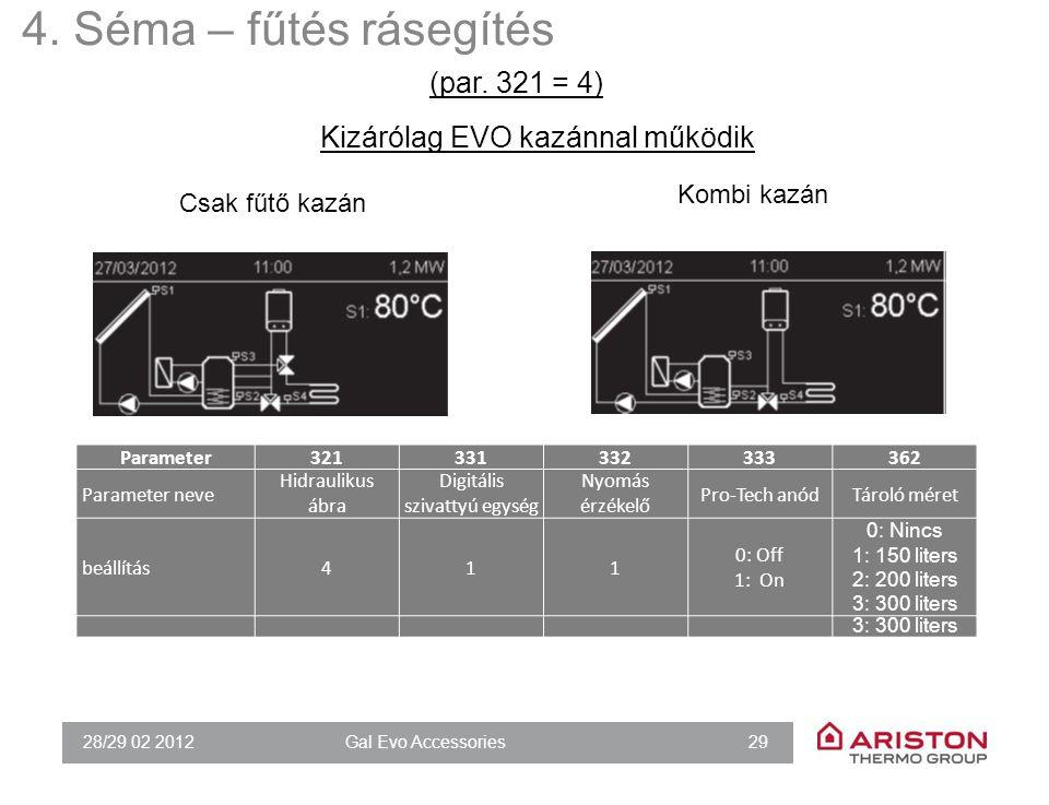 28/29 02 2012Gal Evo Accessories 29 4. Séma – fűtés rásegítés (par. 321 = 4) Csak fűtő kazán Kombi kazán Kizárólag EVO kazánnal működik Parameter32133