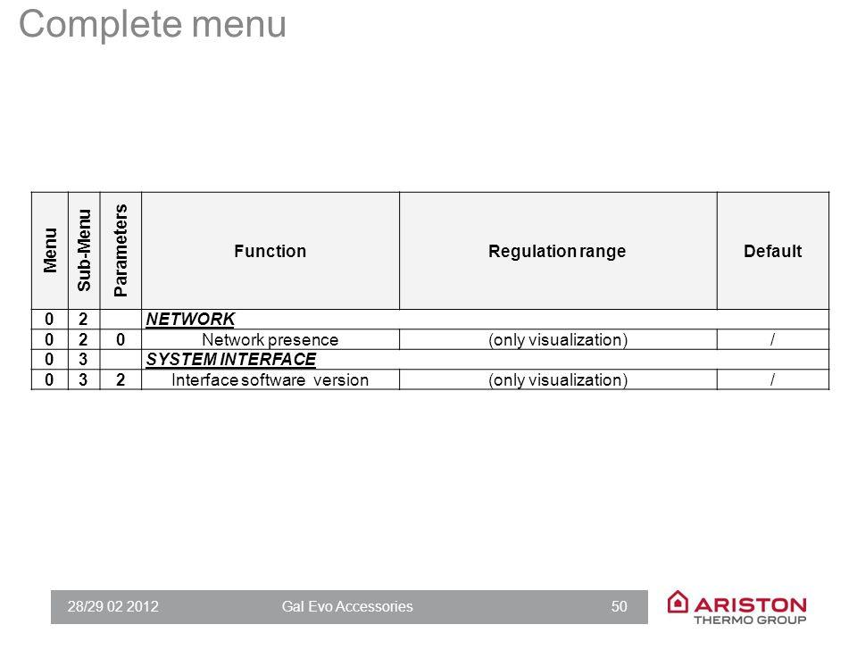 28/29 02 2012Gal Evo Accessories 50 Complete menu Menu Sub-Menu Parameters FunctionRegulation rangeDefault 02NETWORK 020Network presence(only visualiz