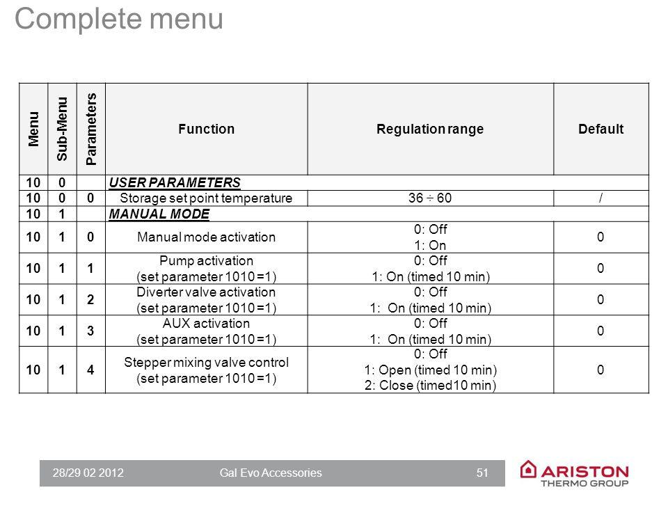 28/29 02 2012Gal Evo Accessories 51 Menu Sub-Menu Parameters FunctionRegulation rangeDefault 100USER PARAMETERS 1000Storage set point temperature36 ÷