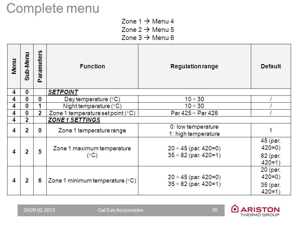 28/29 02 2012Gal Evo Accessories 76 Menu Sub-Menu Parameters FunctionRegulation rangeDefault 40SETPOINT 400Day temperature (°C)10 ÷ 30/ 401Night tempe