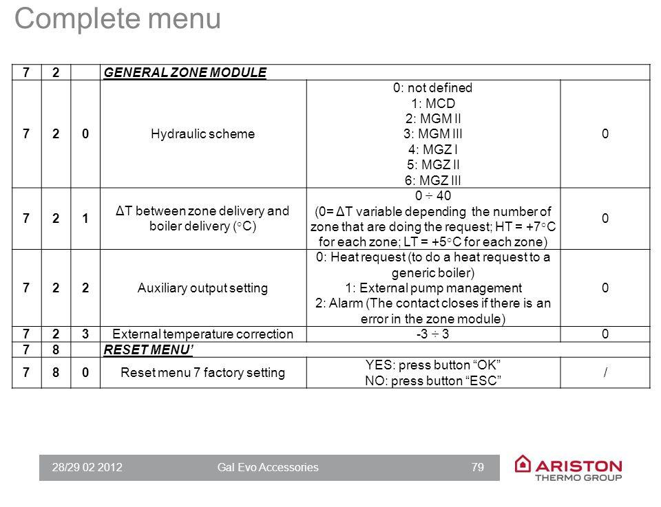 28/29 02 2012Gal Evo Accessories 79 72GENERAL ZONE MODULE 720Hydraulic scheme 0: not defined 1: MCD 2: MGM II 3: MGM III 4: MGZ I 5: MGZ II 6: MGZ III