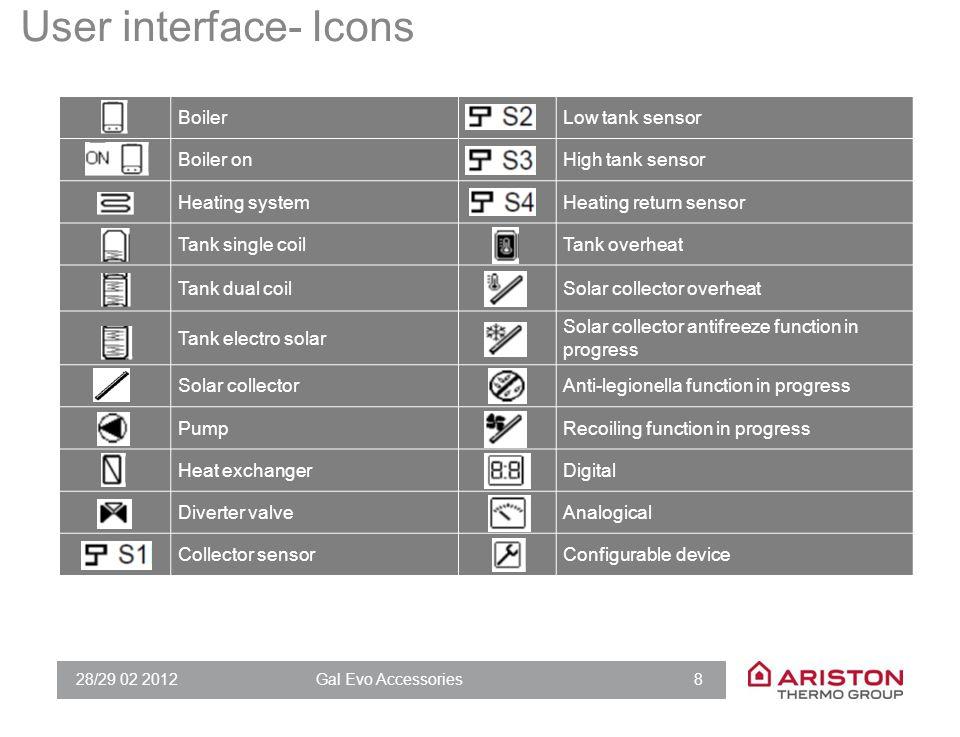 28/29 02 2012Gal Evo Accessories 69 User menu Programmation / Manual Complete menu