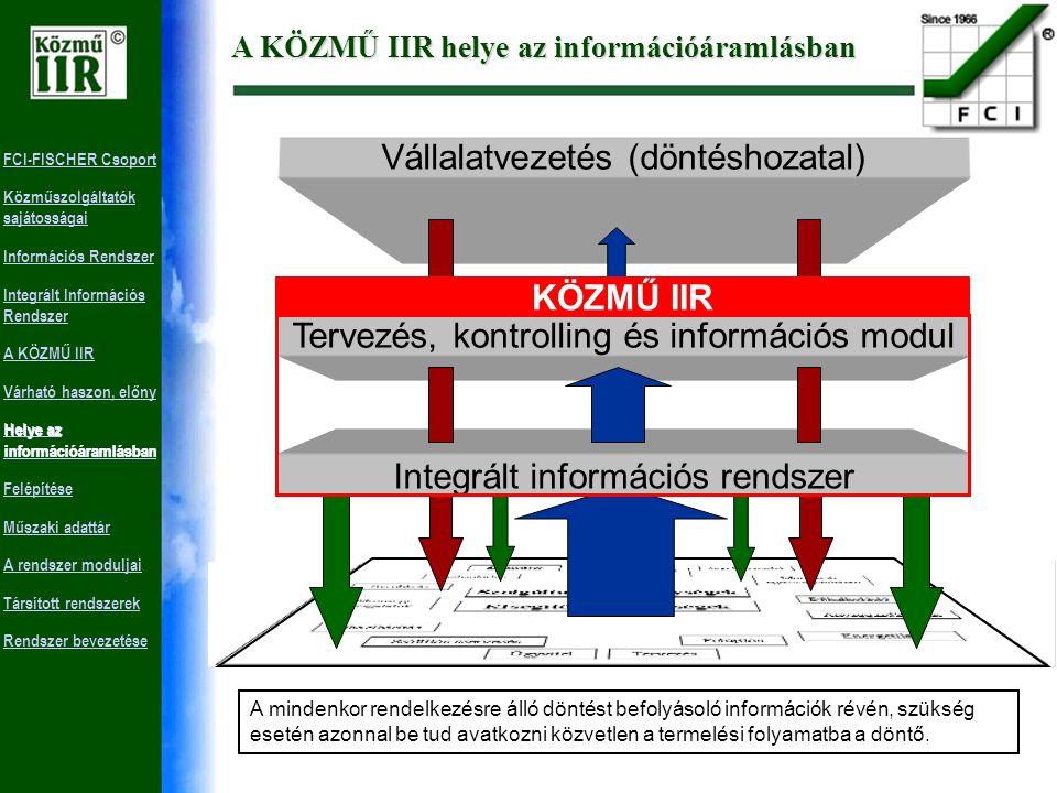 FCI-FISCHER Csoport Közműszolgáltatók sajátosságai Információs Rendszer Integrált Információs Rendszer A KÖZMŰ IIR Várható haszon, előny Helye az információáramlásban Felépítése Műszaki adattár A rendszer moduljai Társított rendszerek Rendszer bevezetése Közmű szolgáltató fő és kisegítő tevékenységei Jelen esetben a program működését egy vízszolgáltató tevékenységein keresztül mutatjuk be.