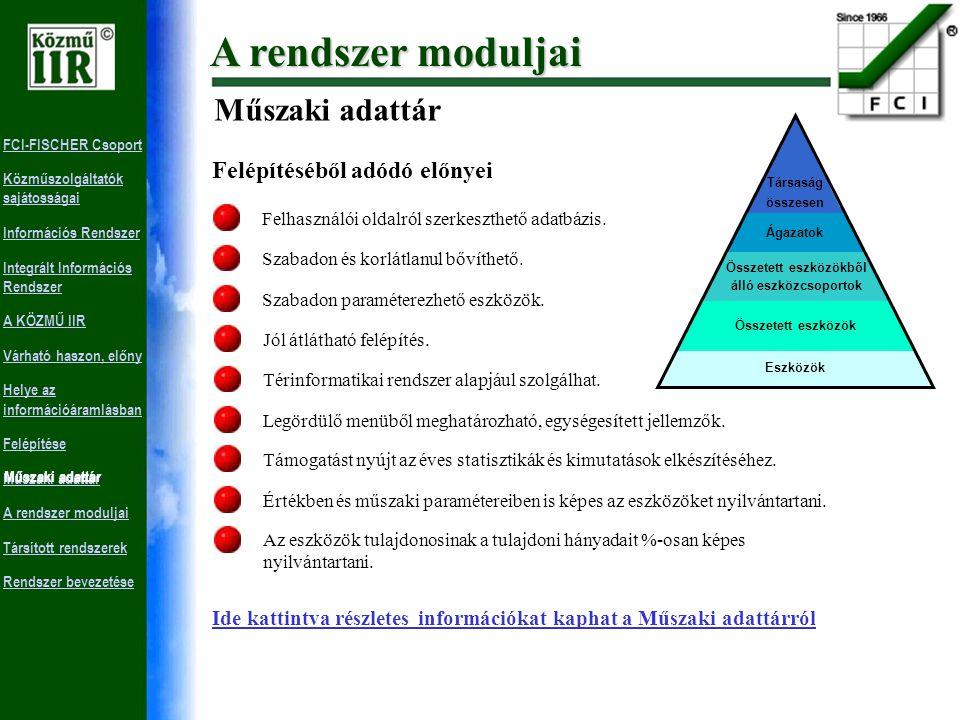 FCI-FISCHER Csoport Közműszolgáltatók sajátosságai Információs Rendszer Integrált Információs Rendszer A KÖZMŰ IIR Várható haszon, előny Helye az információáramlásban Felépítése Műszaki adattár A rendszer moduljai Társított rendszerek Rendszer bevezetése A műszaki adattár nyilvántartja a szolgáltató vállalat tulajdonában lévő és az általa működtetett összes eszközt és azok műszaki, gazdasági jellemzőit.