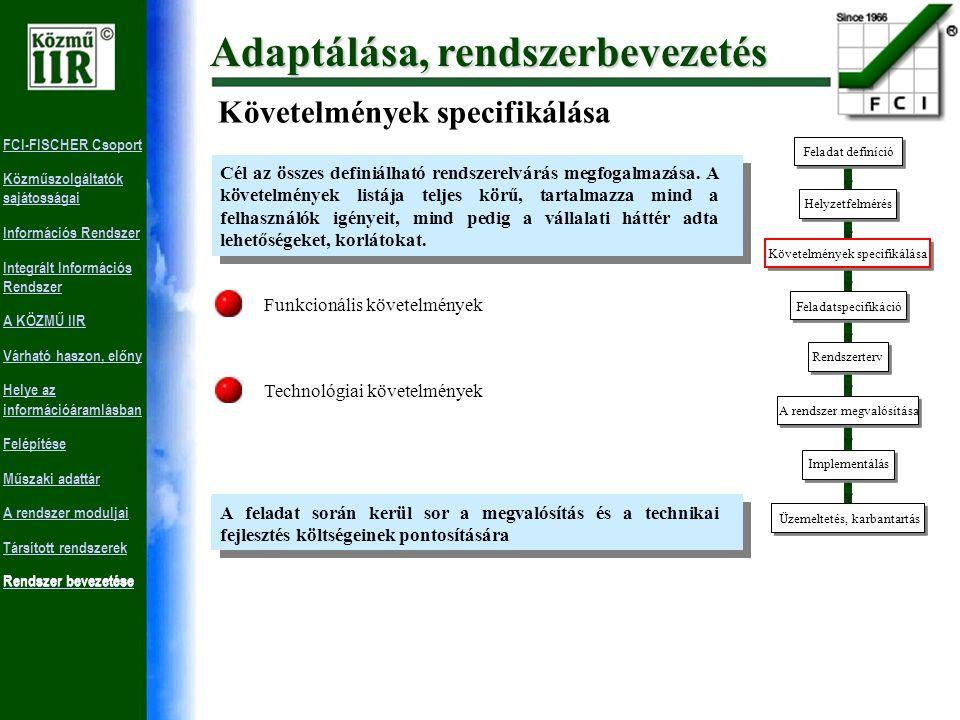 FCI-FISCHER Csoport Közműszolgáltatók sajátosságai Információs Rendszer Integrált Információs Rendszer A KÖZMŰ IIR Várható haszon, előny Helye az információáramlásban Felépítése Műszaki adattár A rendszer moduljai Társított rendszerek Rendszer bevezetése Üzemeltetés, karbantartás Feladat definíció Helyzetfelmérés Követelmények specifikálása Feladatspecifikáció Rendszerterv A rendszer megvalósítása Implementálás Helyzetfelmérés A helyzetfelmérés célja, hogy a vállalat jelenlegi állapotát megismerjük mindhárom fejlesztési dimenzióra vonatkozóan: ReálfolyamatokSzervezetInformációrendszer dolgozók létszáma és szakképzettsége eszközellátottság munkarend kapcsolatok más munkahelyekkel munkaköri leírások szolgáltatási folyamatok kisegítő folyamatok ügyviteli folyamatok Munkahelyenként Munkafolyamatonként Szervezeti felépítés Hatáskör Feldolgozás elemzés Folyamat analízis Adatbázis analízis Rendszer bevezetése Adaptálása, rendszerbevezetés