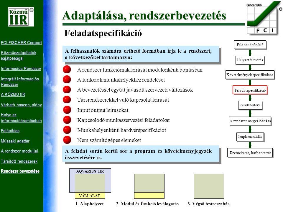 FCI-FISCHER Csoport Közműszolgáltatók sajátosságai Információs Rendszer Integrált Információs Rendszer A KÖZMŰ IIR Várható haszon, előny Helye az információáramlásban Felépítése Műszaki adattár A rendszer moduljai Társított rendszerek Rendszer bevezetése Üzemeltetés, karbantartás Feladat definíció Helyzetfelmérés Követelmények specifikálása Feladatspecifikáció Rendszerterv A rendszer megvalósítása Implementálás Követelmények specifikálása Cél az összes definiálható rendszerelvárás megfogalmazása.