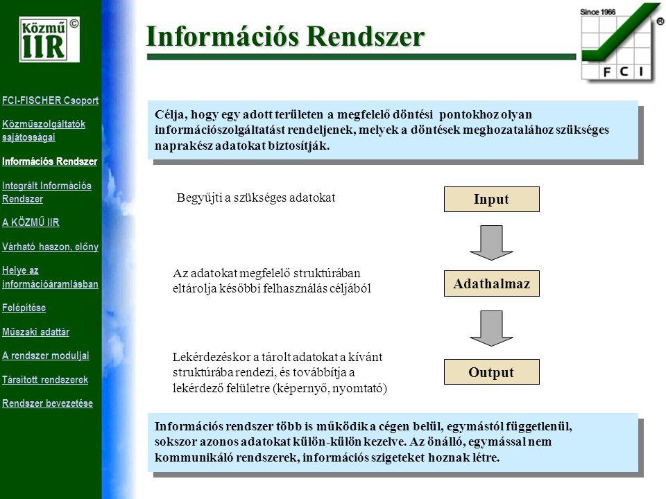 FCI-FISCHER Csoport Közműszolgáltatók sajátosságai Információs Rendszer Integrált Információs Rendszer A KÖZMŰ IIR Várható haszon, előny Helye az információáramlásban Felépítése Műszaki adattár A rendszer moduljai Társított rendszerek Rendszer bevezetése Közműszolgáltatók sajátosságai Kívánatos célállapot jellemzői: Biztonságos és jó minőségű víz- és csatornaszolgáltatás.