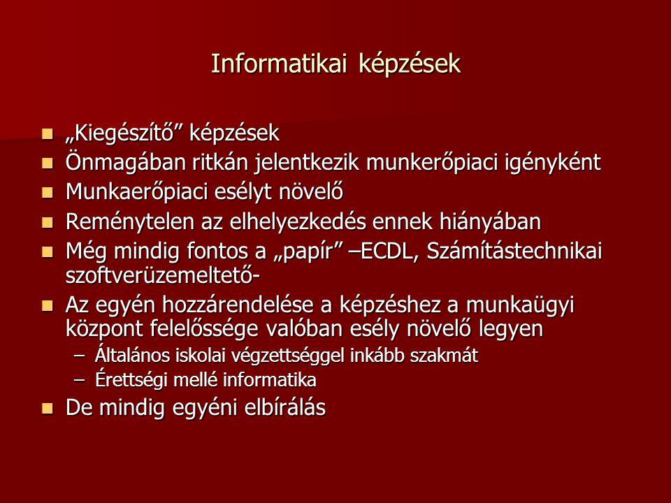 Legjellemezőbb informatikai képzéseink a régióban •ECDL •Gépíró és szövegszerkesztő •Informatikai műszerész •Számítástechnikai programozó •Számítógépkezelő-(használó) •Szoftverüzemeltető •Irodai asszisztens •Gazdasági informatikus •Munkáltató igényeire épülő: •Auto-Cad/Desk