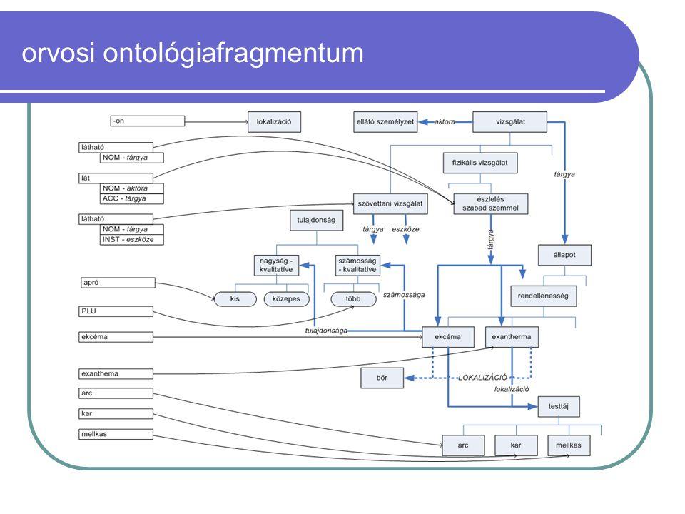 orvosi ontológiafragmentum