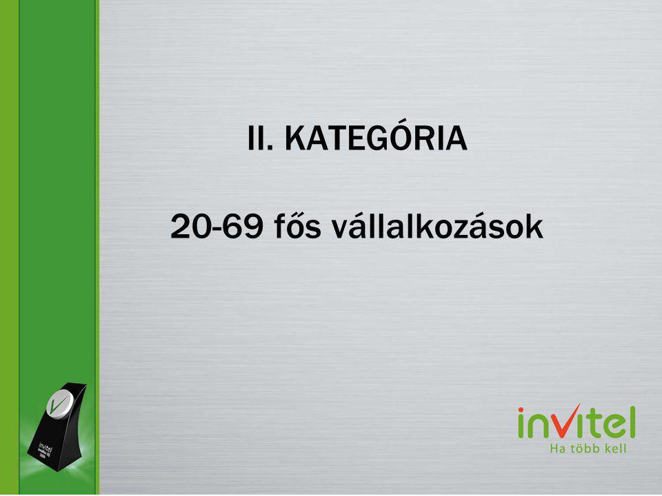 II. KATEGÓRIA 20-69 fős vállalkozások