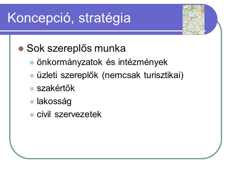 Koncepció, stratégia  Sok szereplős munka  önkormányzatok és intézmények  üzleti szereplők (nemcsak turisztikai)  szakértők  lakosság  civil szervezetek