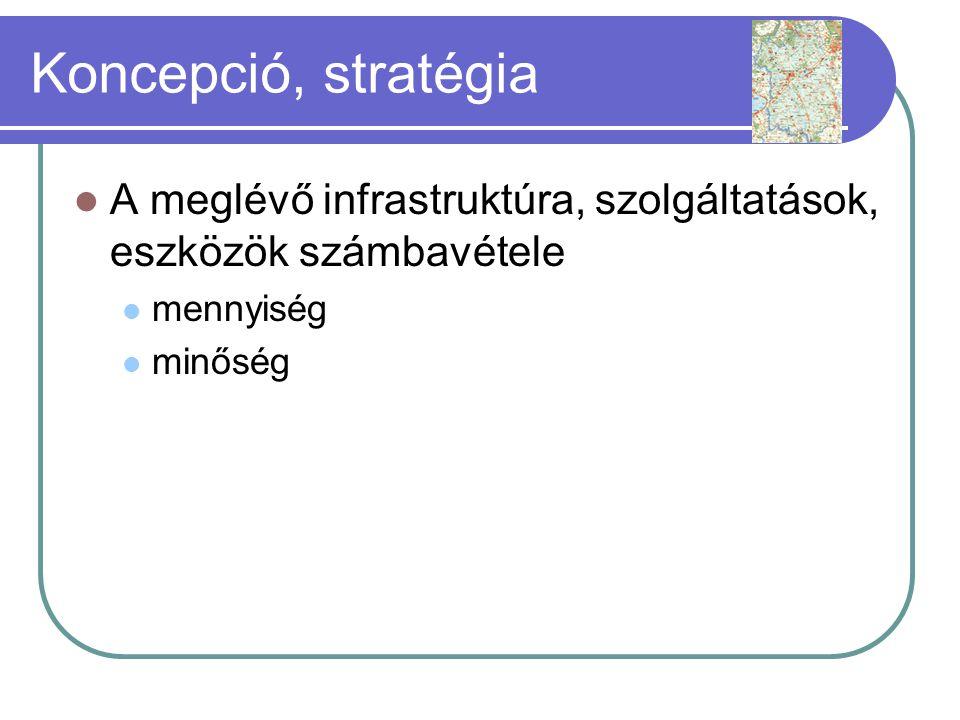  A meglévő infrastruktúra, szolgáltatások, eszközök számbavétele  mennyiség  minőség Koncepció, stratégia