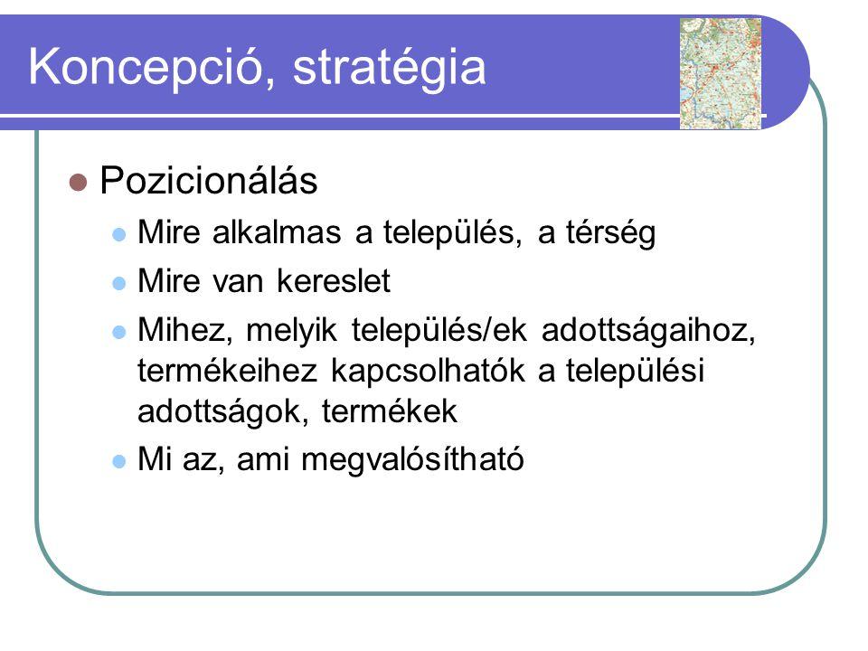  Pozicionálás  Mire alkalmas a település, a térség  Mire van kereslet  Mihez, melyik település/ek adottságaihoz, termékeihez kapcsolhatók a települési adottságok, termékek  Mi az, ami megvalósítható Koncepció, stratégia