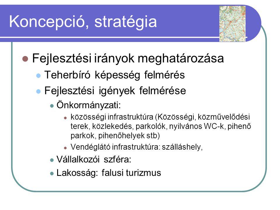  Fejlesztési irányok meghatározása  Teherbíró képesség felmérés  Fejlesztési igények felmérése  Önkormányzati:  közösségi infrastruktúra (Közösségi, közművelődési terek, közlekedés, parkolók, nyilvános WC-k, pihenő parkok, pihenőhelyek stb)  Vendéglátó infrastruktúra: szálláshely,  Vállalkozói szféra:  Lakosság: falusi turizmus Koncepció, stratégia