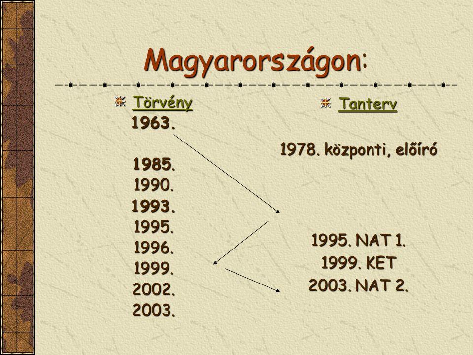 Magyarországon Magyarországon: Törvény1963.1985. 1990.1993.1995.1996.1999.2002.2003.Tanterv 1978.