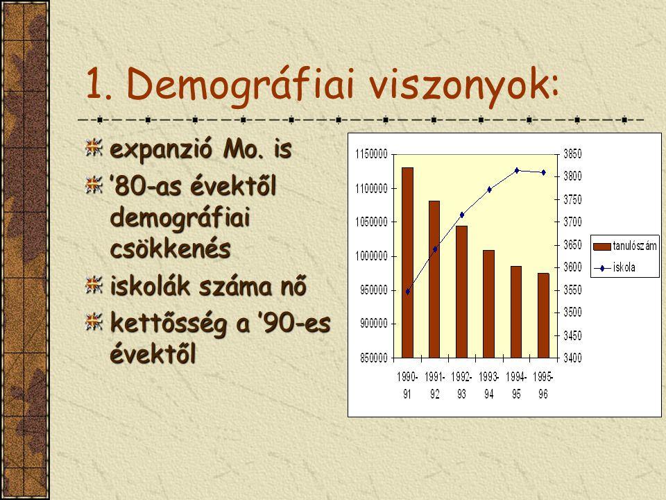 1.Demográfiai viszonyok: expanzió Mo.