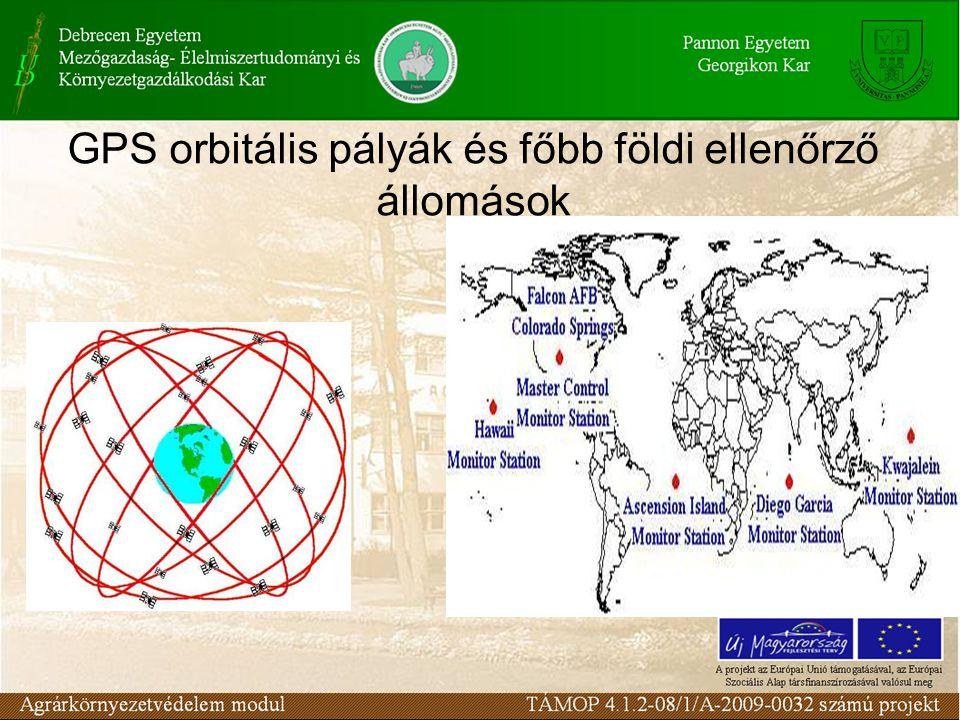 GPS orbitális pályák és főbb földi ellenőrző állomások