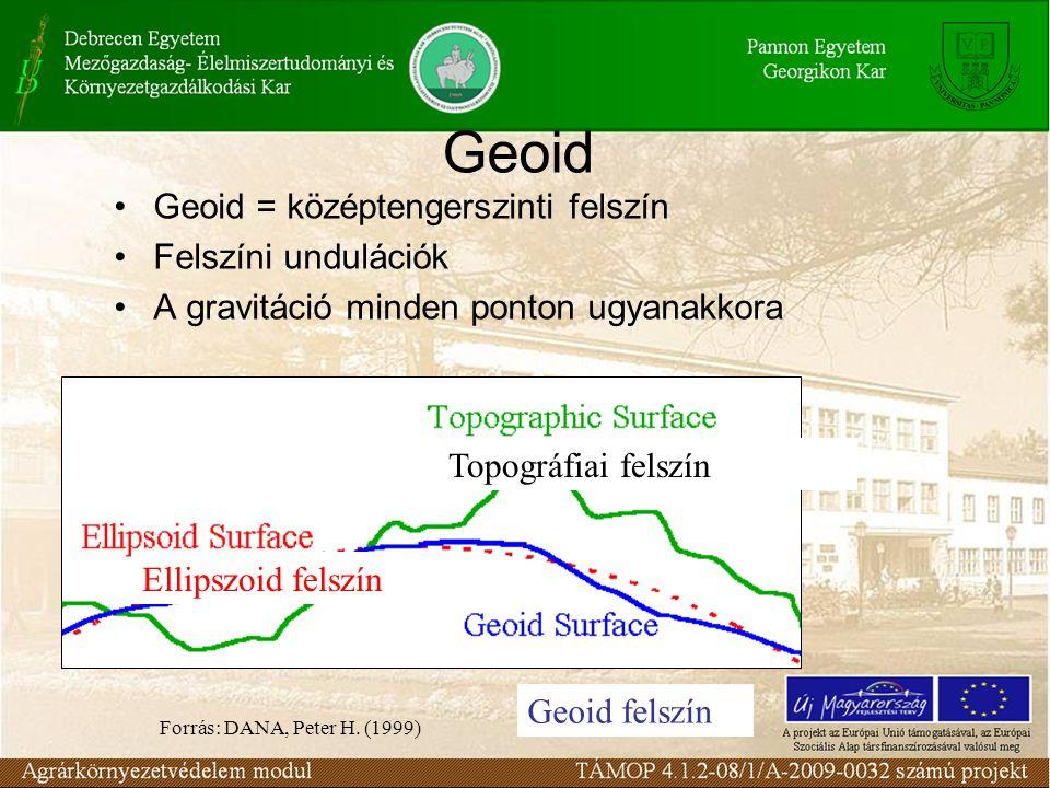 Geoid •Geoid = középtengerszinti felszín •Felszíni undulációk •A gravitáció minden ponton ugyanakkora Forrás: DANA, Peter H. (1999) Topográfiai felszí