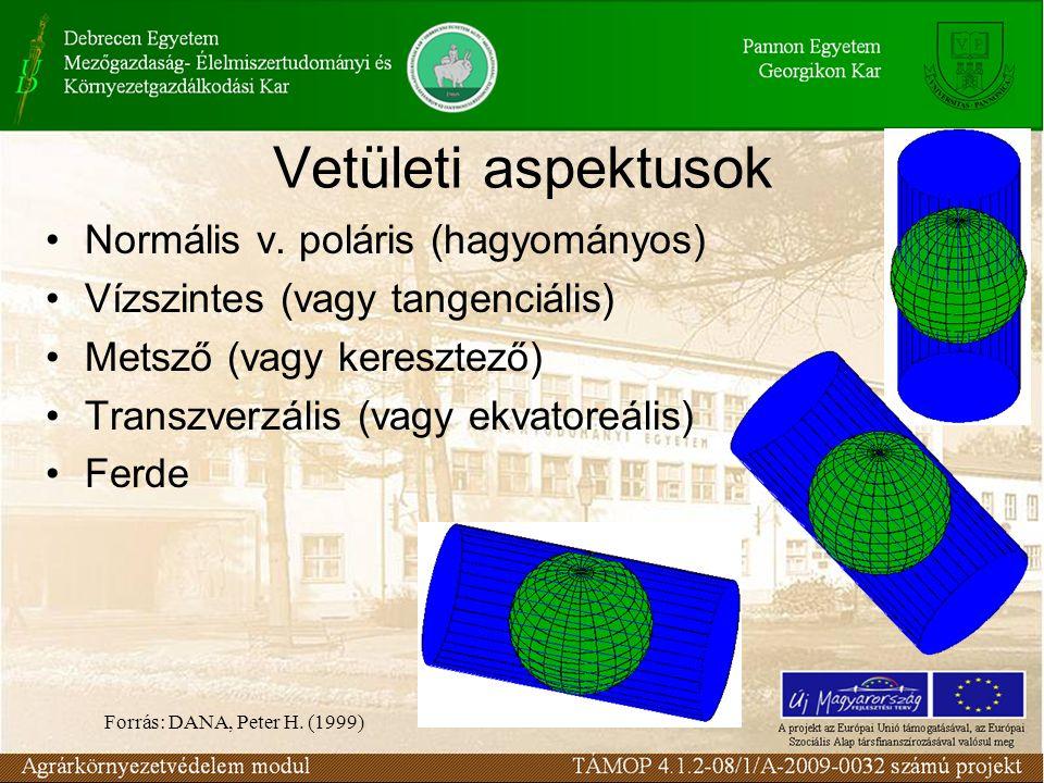 Vetületi aspektusok •Normális v. poláris (hagyományos) •Vízszintes (vagy tangenciális) •Metsző (vagy keresztező) •Transzverzális (vagy ekvatoreális) •