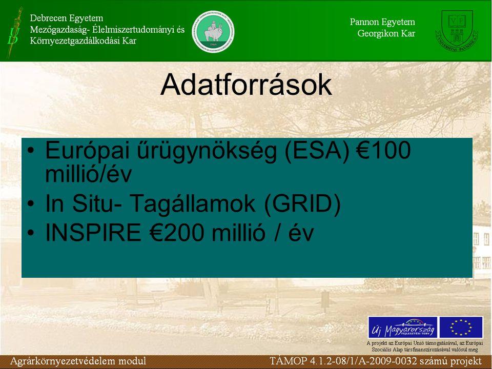 Adatforrások •Európai űrügynökség (ESA) €100 millió/év •In Situ- Tagállamok (GRID) •INSPIRE €200 millió / év