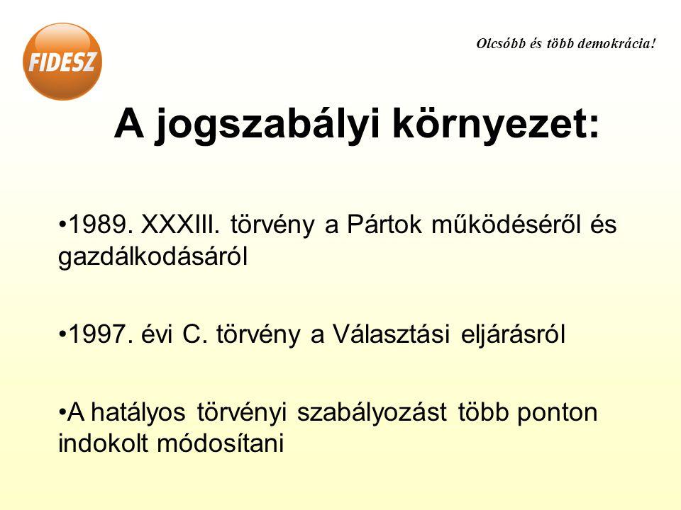 A jogszabályi környezet: •1989. XXXIII. törvény a Pártok működéséről és gazdálkodásáról •1997.