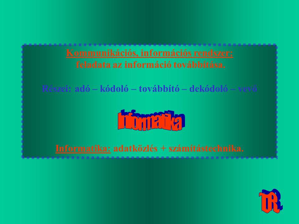 Kommunikációs, információs rendszer: feladata az információ továbbítása. Részei: adó – kódoló – továbbító – dekódoló – vevő Informatika: adatközlés +