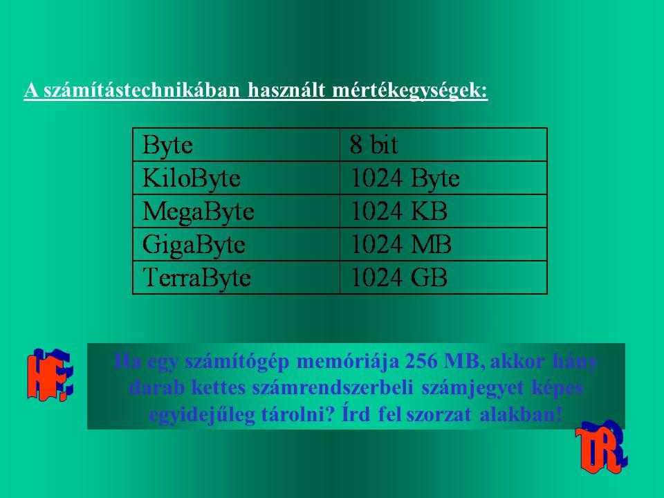 A számítástechnikában használt mértékegységek: Ha egy számítógép memóriája 256 MB, akkor hány darab kettes számrendszerbeli számjegyet képes egyidejűl