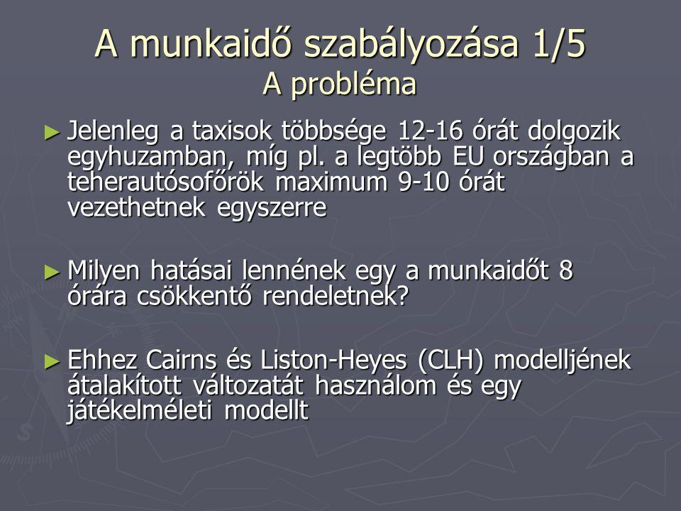 A munkaidő szabályozása 2/5 A módosított modell (1) ► A budapesti taxisok jelenleg idejük kb.