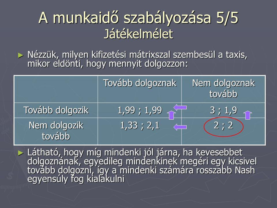 A munkaidő szabályozása 5/5 Játékelmélet ► Nézzük, milyen kifizetési mátrixszal szembesül a taxis, mikor eldönti, hogy mennyit dolgozzon: ► Látható, h