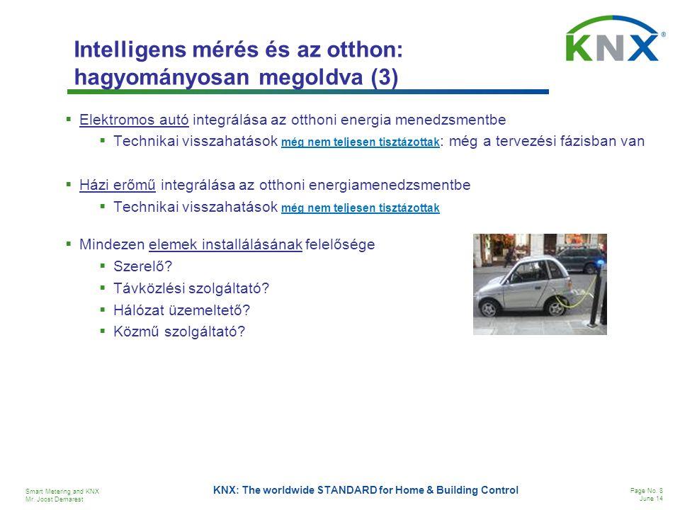 Smart Metering and KNX Mr. Joost Demarest Page No. 8 June 14 KNX: The worldwide STANDARD for Home & Building Control  Elektromos autó integrálása az
