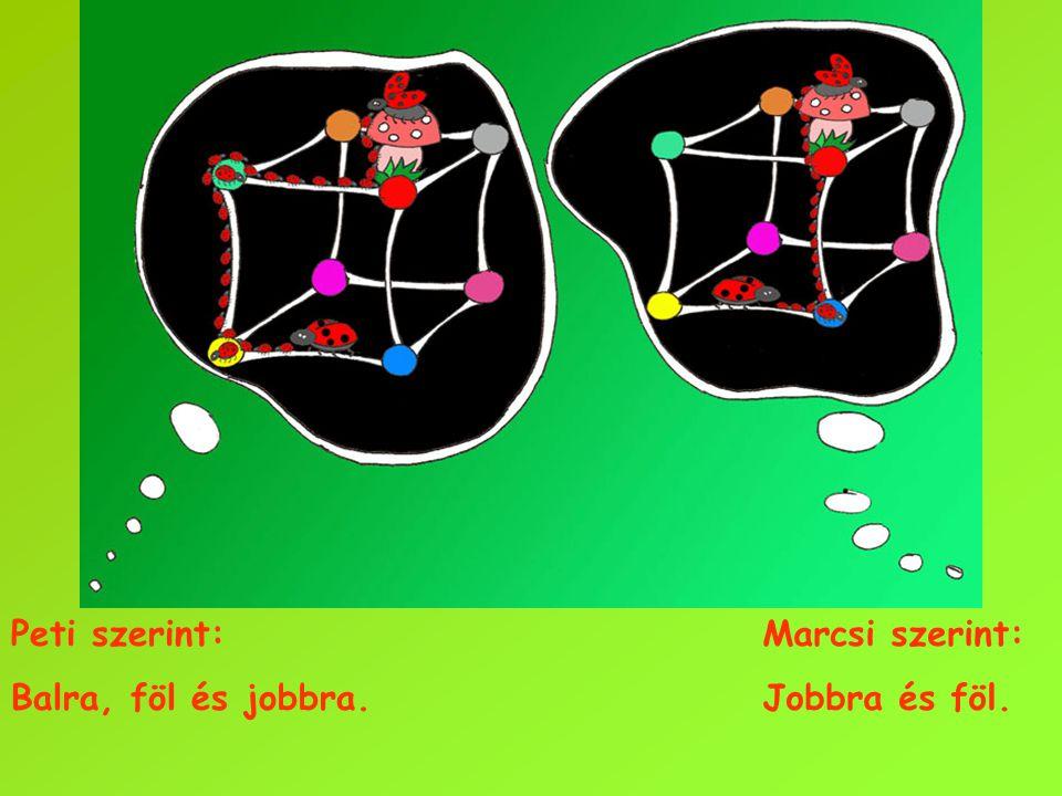 Peti szerint: Balra, föl és jobbra. Marcsi szerint: Jobbra és föl.