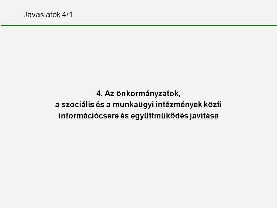Javaslatok 4/1 4. Az önkormányzatok, a szociális és a munkaügyi intézmények közti információcsere és együttműködés javítása