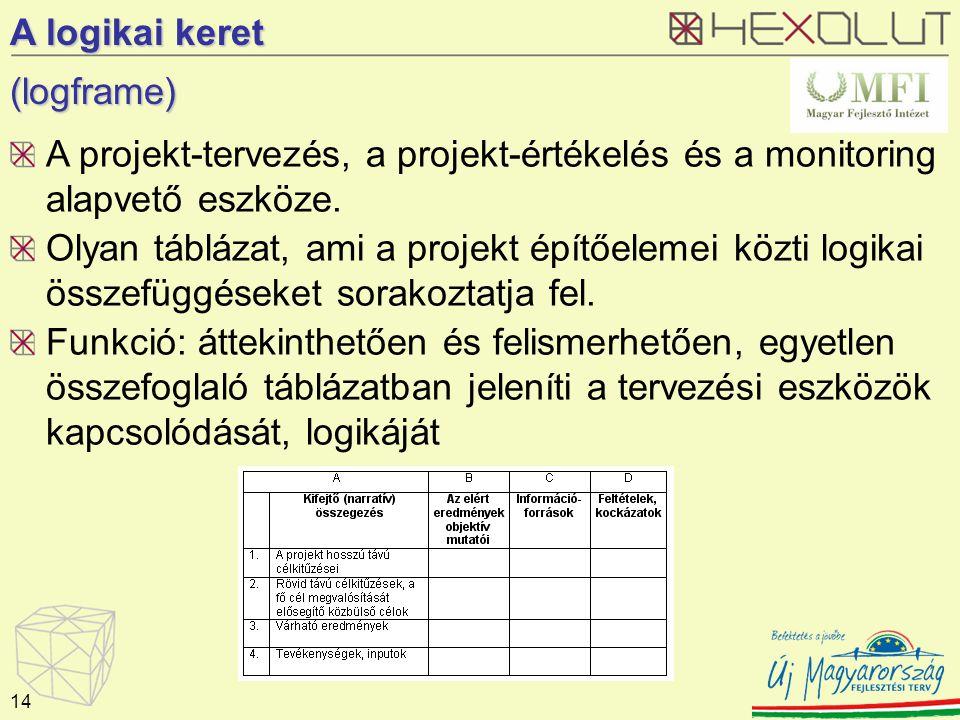 A logikai keret (logframe) A projekt-tervezés, a projekt-értékelés és a monitoring alapvető eszköze.