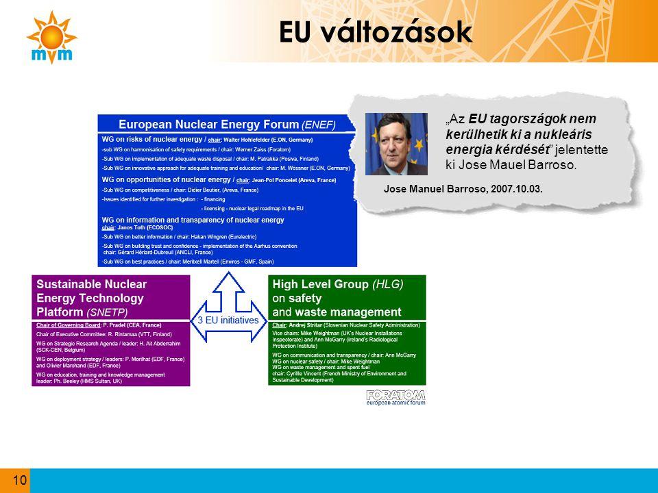 """EU változások 10 """"Az EU tagországok nem kerülhetik ki a nukleáris energia kérdését"""" jelentette ki Jose Mauel Barroso. Jose Manuel Barroso, 2007.10.03."""